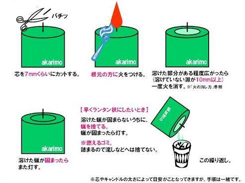 candle_tomos